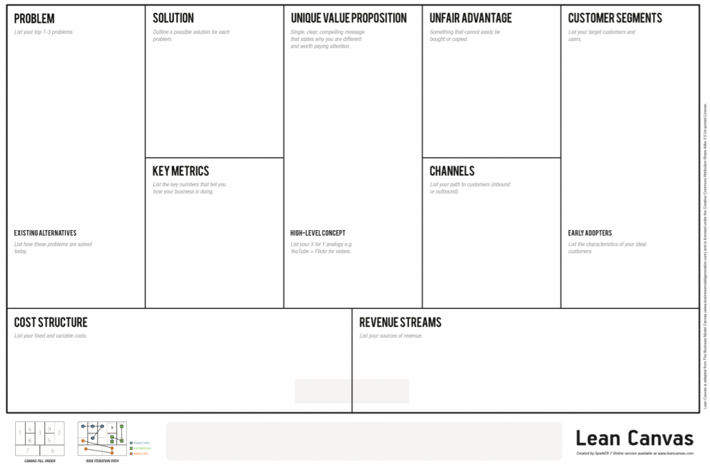 Lean Innovation Training - Lean Canvas